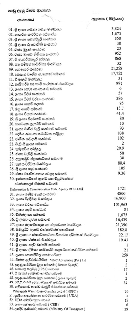 54 government institutions incurred losses in 2009 - UNP