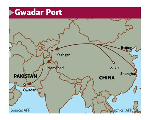 Chinese naval ships to use Gwadar port after Colombo snub