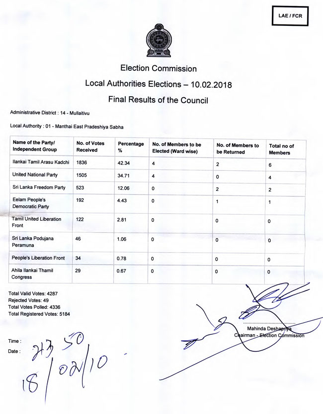 First result of 2018 LG Election out