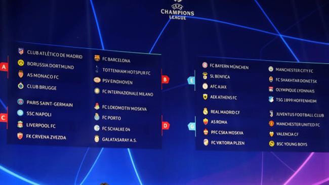 Champions League draw: Ronaldo to face United, Liverpool face difficult group