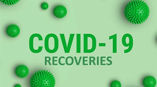 COVID-19 recoveries in Sri Lanka reach 660