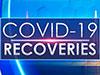 Sri Lanka's Covid-19 recoveries climb to 2,537