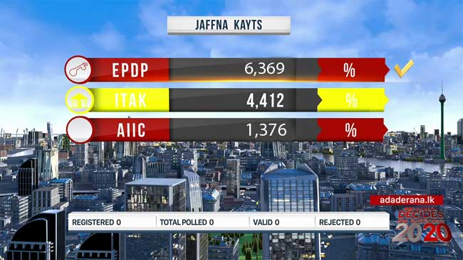 2020 GE: Results of Kayts polling division