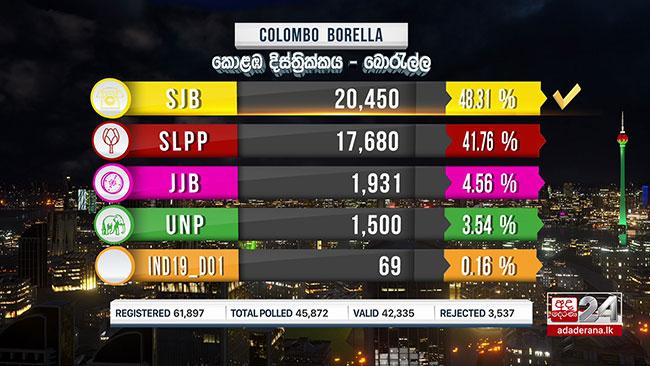 SJB wins Borella polling division
