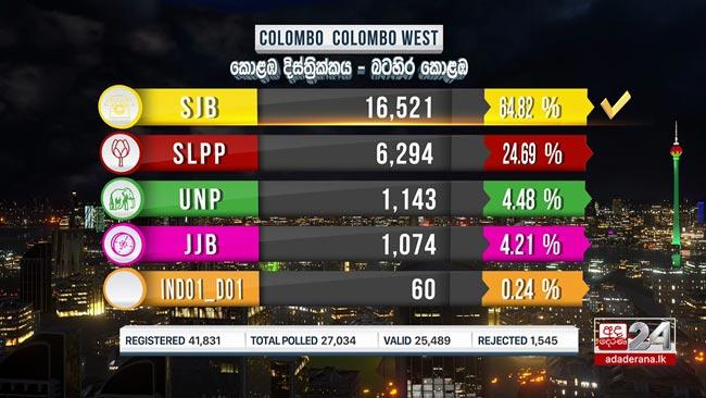 SJB bags Colombo West