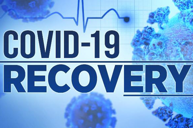 COVID-19 recoveries reach 2,564 as 23 more regain health