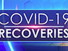 Covid-19 recoveries in Sri Lanka climb to 3,210