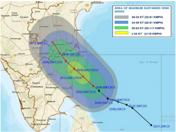 Warning issued as Cyclone Nivar moves closer to Northern coast