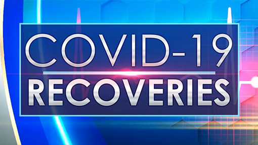 369 more coronavirus recoveries reported