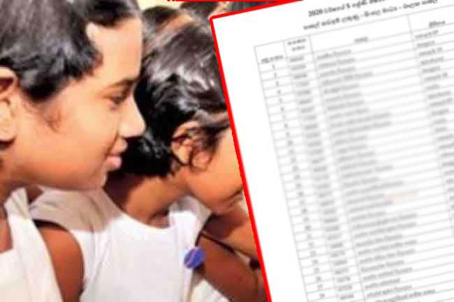 Bandula demands clarification on cut-off marks for Scholarship exam