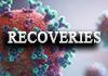 Sri Lanka reports 184 new COVID recoveries