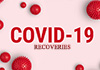 Increase in COVID recoveries as 957 more regain health