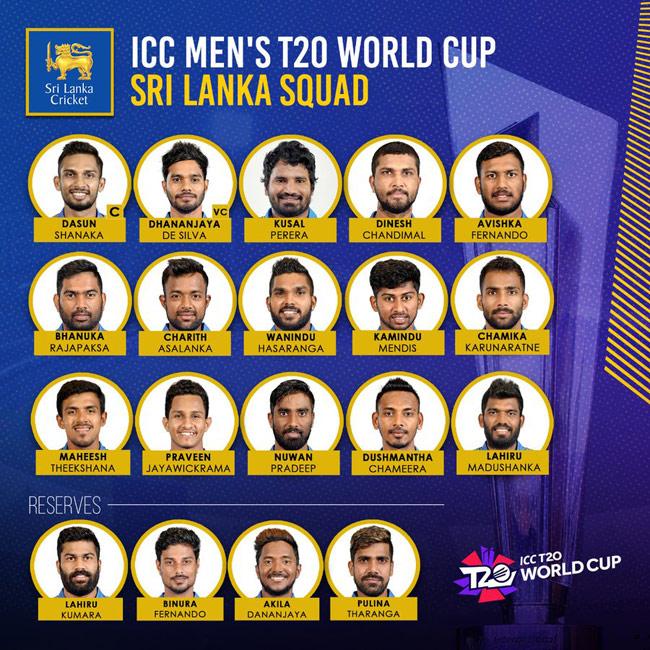 Sri Lanka announces 15-member squad for T20 World Cup