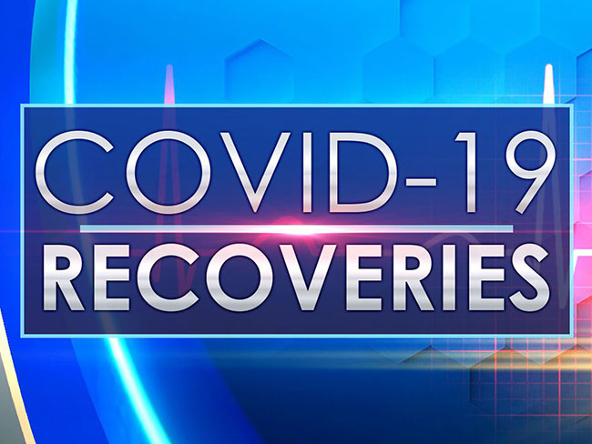 Covid-19: another 1,186 infected patients recover
